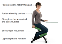 What are the Benefits of Kneeling Chairs?