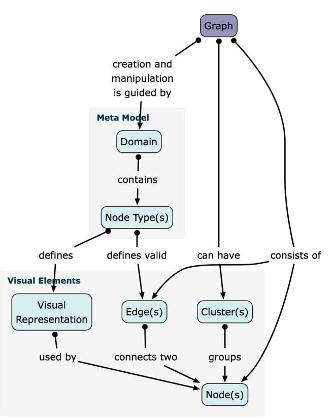 Vithanco-Overview.jpg