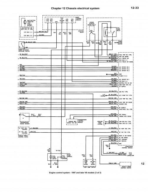 Схемы электрооборудования Dodge Stratus, Chrysler Cirrus