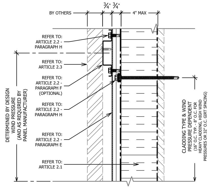 Knight CI® & HCI™ System Rainscreen Attachment Guide