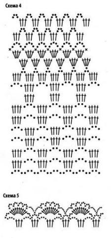 Ажурная юбка схема