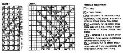 вязание безрукавки схема вязания