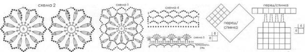 Топ и юбка вязаные крючком схема