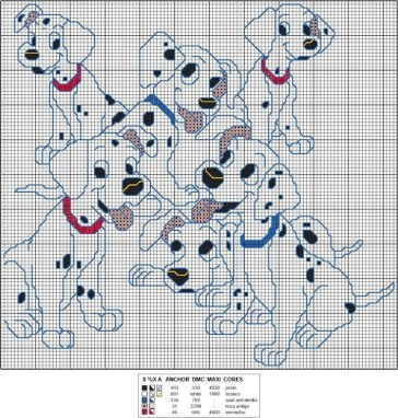 one-hundred-and-one-dalmatians