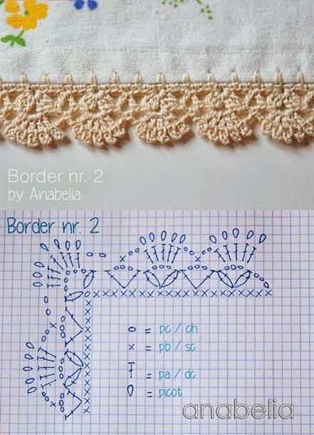 crochet border diagram deer butcher Обвязка края крючком: схемы с описанием, как сделать простую работу красиво фото и видео