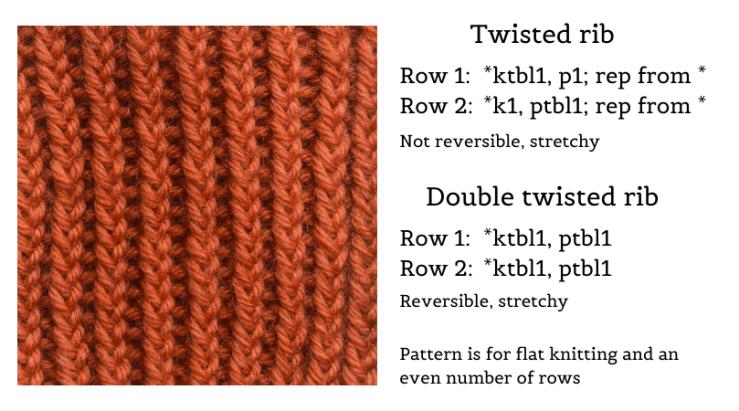 Knitting sample of twisted rib