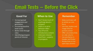 The ABCs of A/B Testing Webinar Email Tests Before the Click