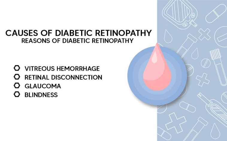 causes of diabetic retinopathy