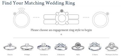 Types Wedding Rings