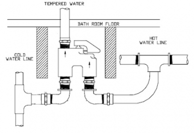 How to Install an Anti-Sweat Valve for a Toilet