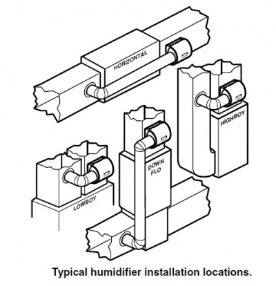 Mobile Home Intertherm Furnace Diagram, Mobile, Free