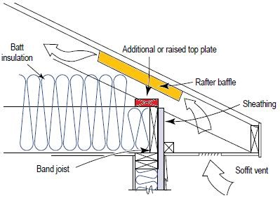 Roof Vent Wiring Diagram Roof Vent Exhaust Wiring Diagram
