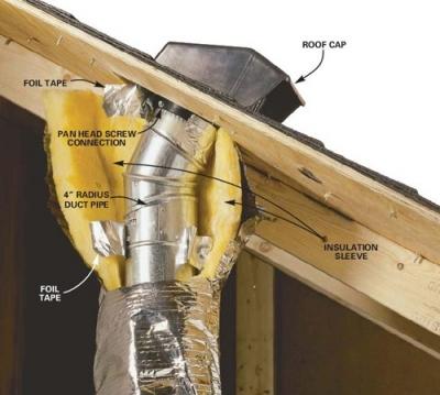 How to Repair a Bathroom Exhaust Fan