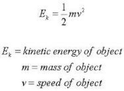Understanding Einstein's Fundamental Energy-Mass Equation