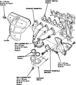 Head Gasket Repair: Head Gasket Repair 1999 Honda Civic