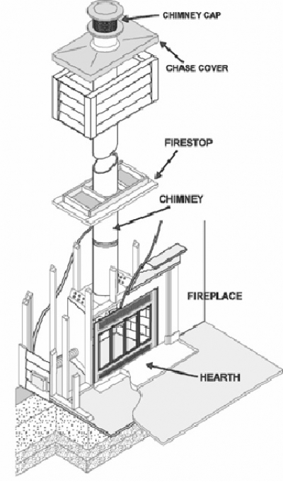 Homeowners Guide to Chimney Inspections and Cleaning