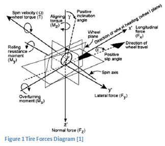 E38 Radio Wiring Diagram E36 Radio Wiring Diagram Wiring