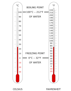 In the simplest terms oil viscosity refers to how well  lubricant flows at given temperature quicker an lower its and also understanding what do those numbers mean rh knowhowpaonline