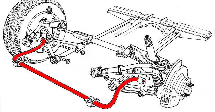 auto mobile front end diagram 2004 chevy venture wiring car suspension basic anatomy lesson