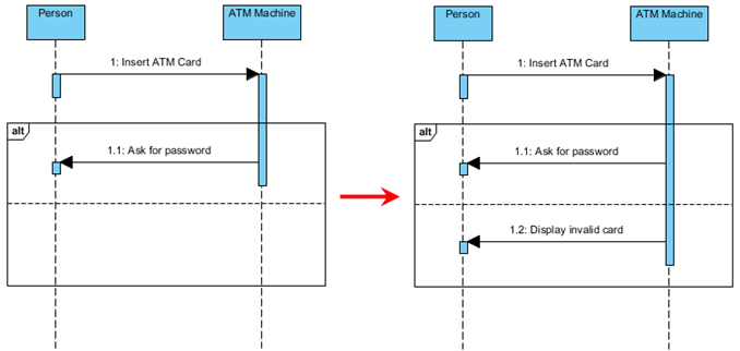 uml sequence diagram alternate flow 6 9 glow plug wiring using alternative combined fragments in visual draw two messages