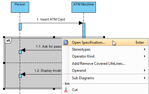 uml sequence diagram alternate flow dodge journey radio wiring using alternative combined fragments in visual open specification
