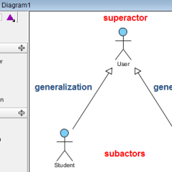 One Line Diagram Example Palmate Leaf Group Generalizations With Generalization Set - Visual Paradigm Know-how