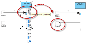 How to Model Gates in UML Sequence Diagrams  Visual