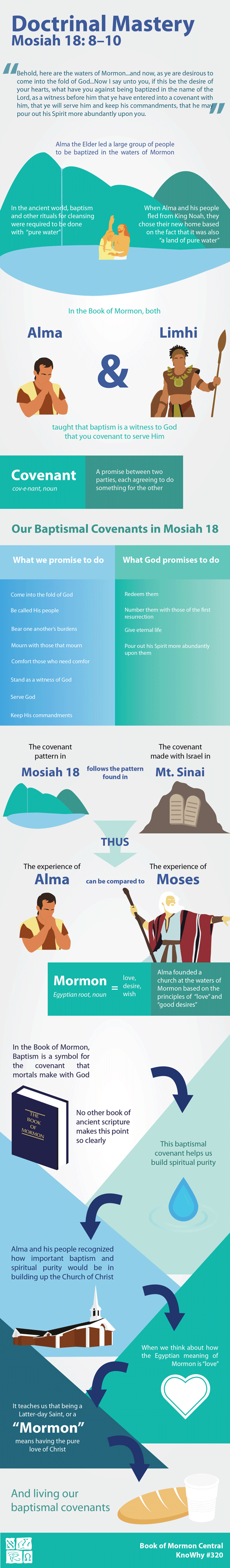hight resolution of doctrinal mastery mosiah 18 8 10 infographic by book of mormon central