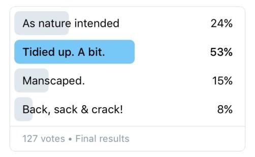 knowingkimberly poll female