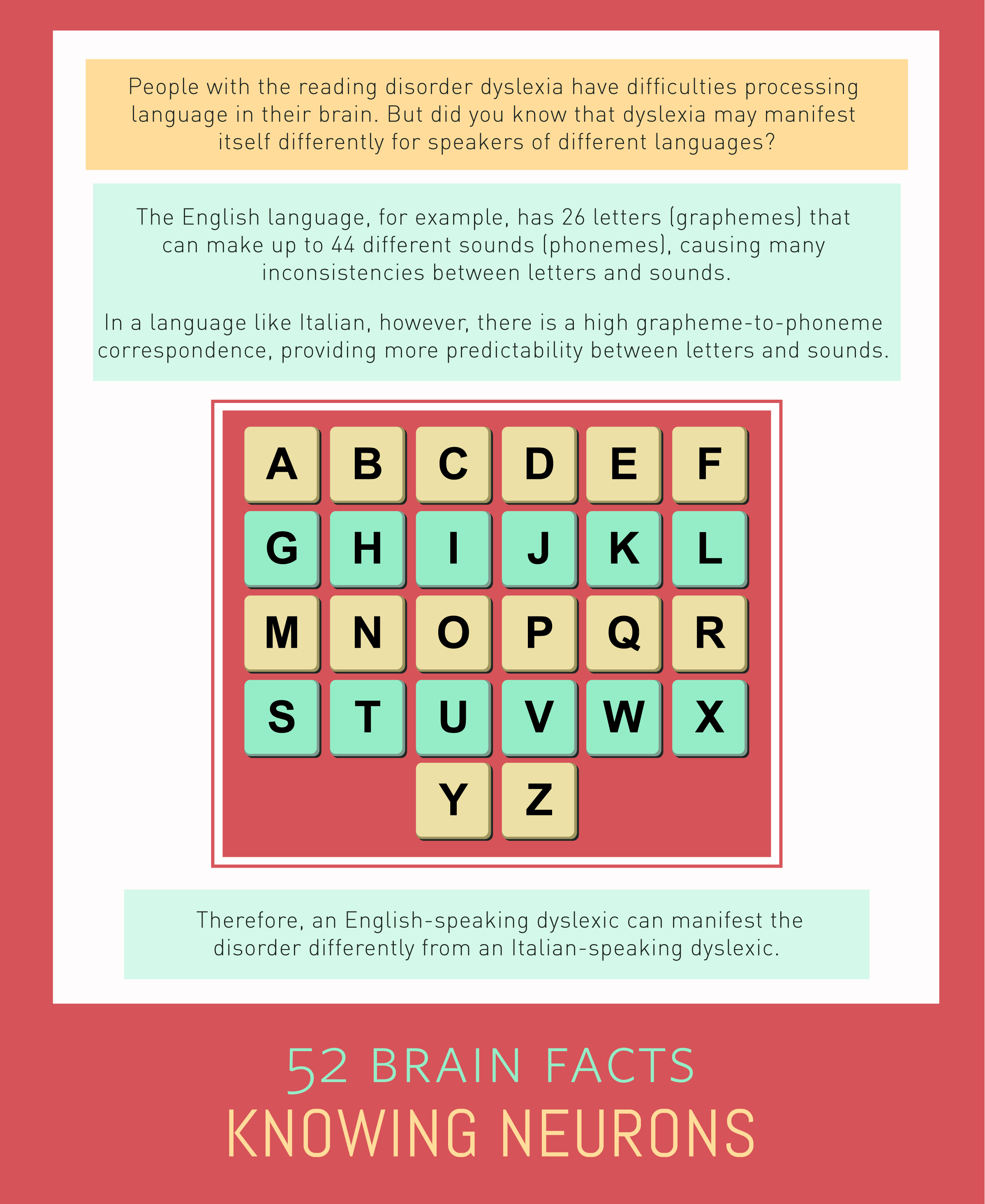 Myth Or Fact? Dyslexia Varies Across Different Languages.