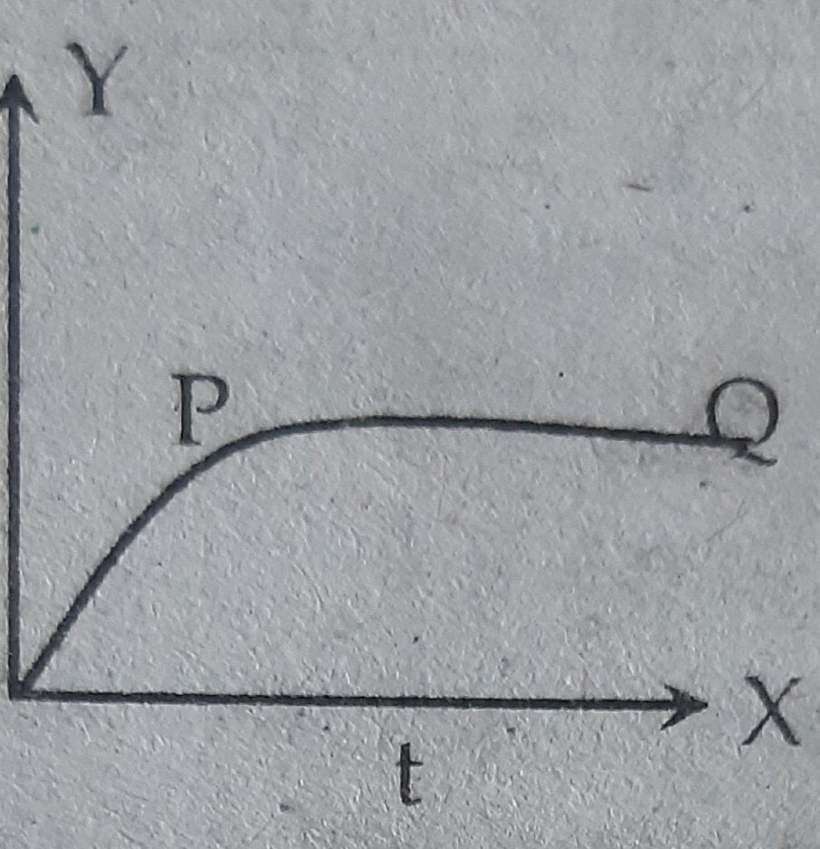 Can you have a zero acceleration but non-zero velocity