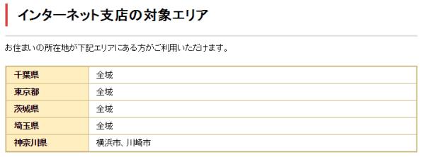 千葉銀行表2