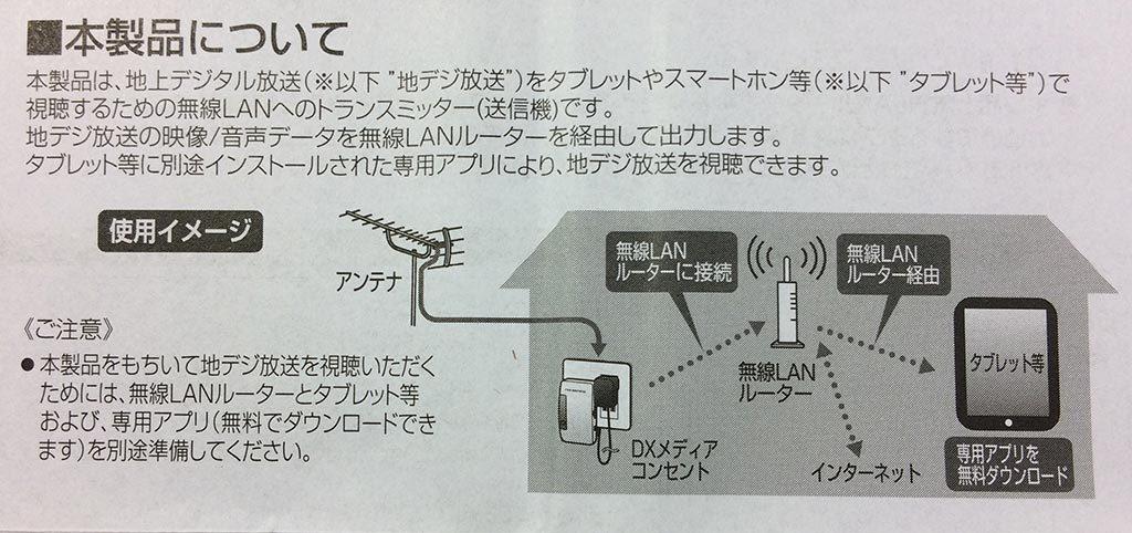 DXメディアコンセント DMC10F1 使用イメージです