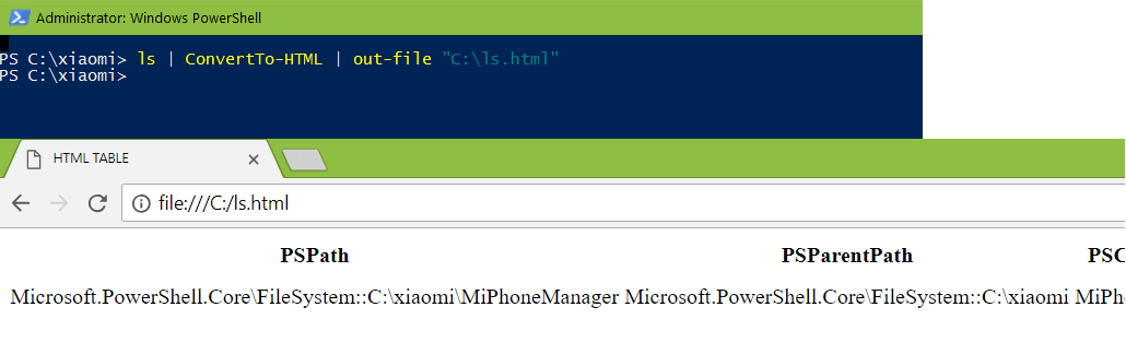 Out Put as HTML File