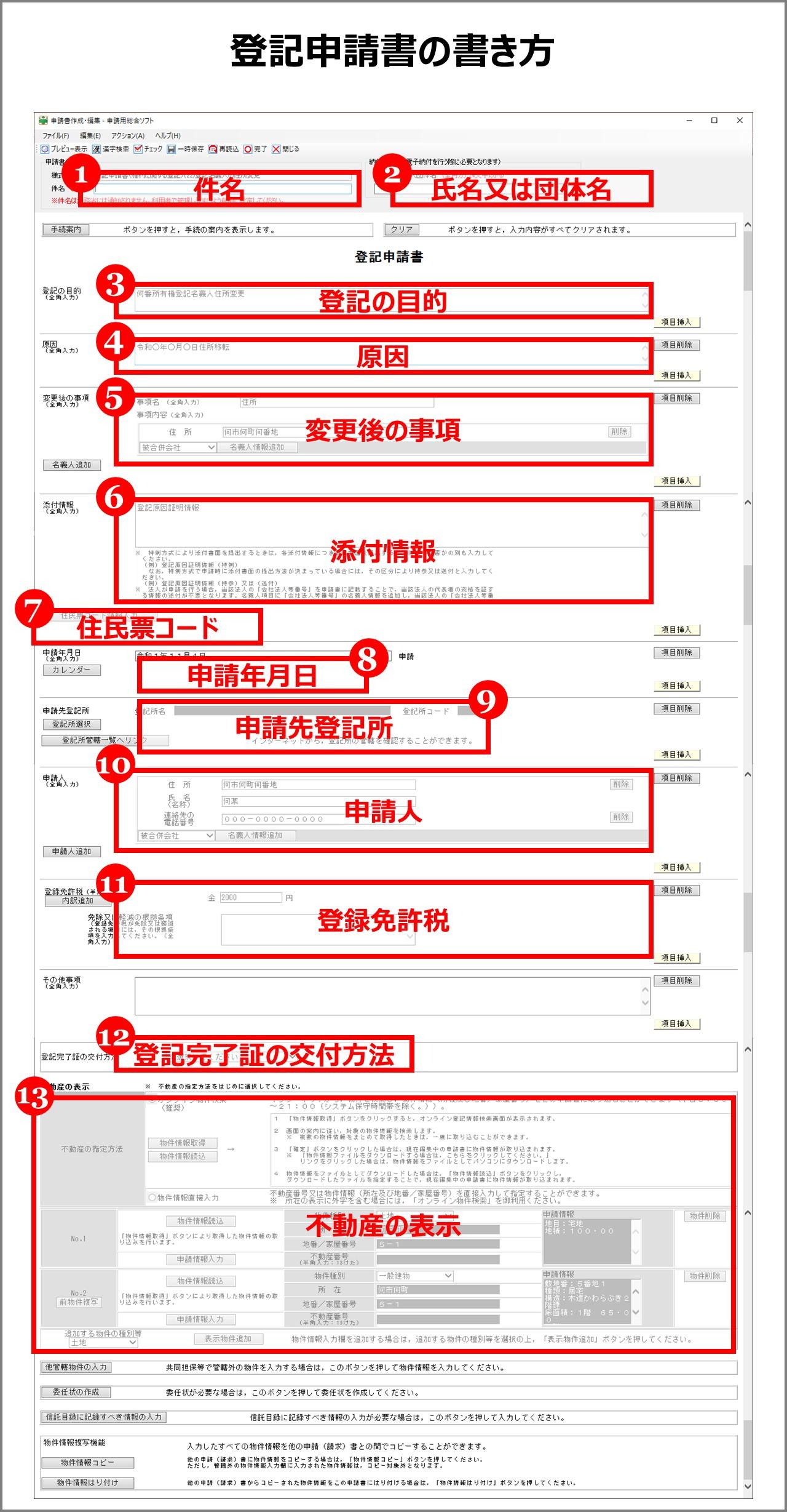 不動産登記 住所変更 登記申請書の書き方