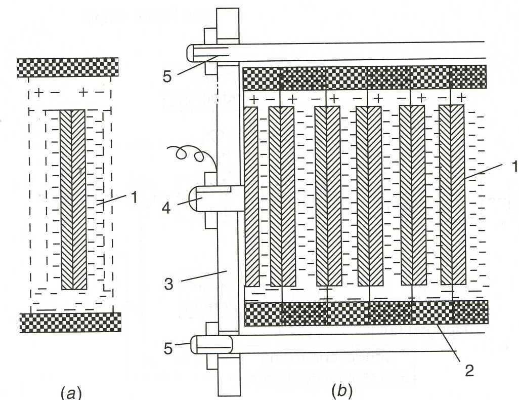 Electrochemistry Encyclopedia Fuel Cells
