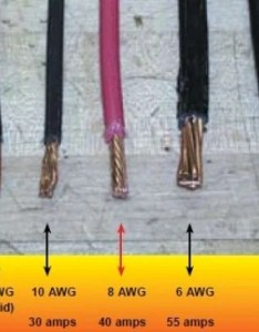 Although wire is available in many different sizes and colors the purpose still same to transfer an electrical current from one device another also gauge american awg learning center rh knowledgenicelectronix