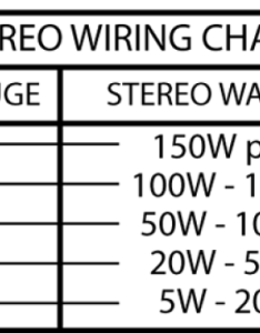 How to choose speaker wires also learning center sonic electronix rh knowledgenicelectronix