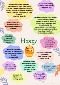 Honey & Breastfeeding