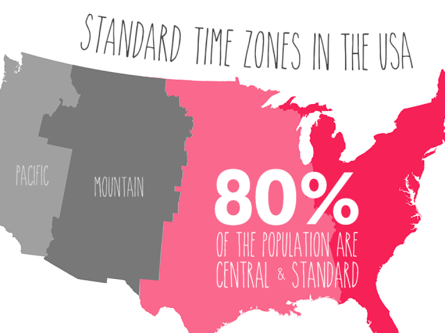 Standard Time Zones In US