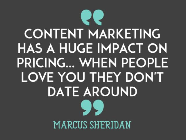 Content Marketing Date Around