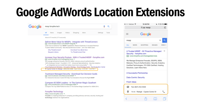 Google AdWords Locations