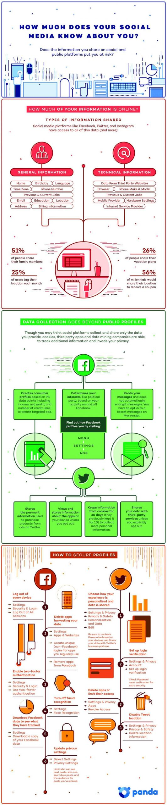 Social Media Infographic compressed