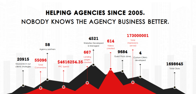 Helping Agencies cpmpressed