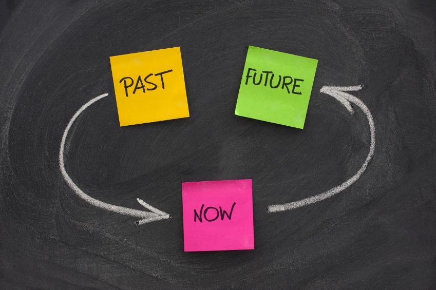 past, present, future, time loop concept on blackboard