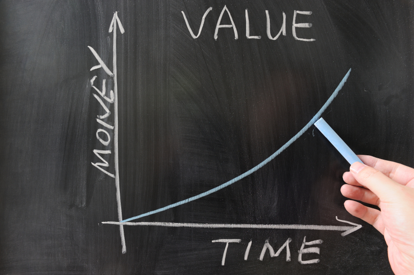 business time value of money and Time value of money formulas are used to calculate the future value of a sum of money, such as money in a savings account, money market fund, or certificate of deposit it is used to calculate the present value of both a lump-sum of money or a stream of cash flows that you'll receive over time.