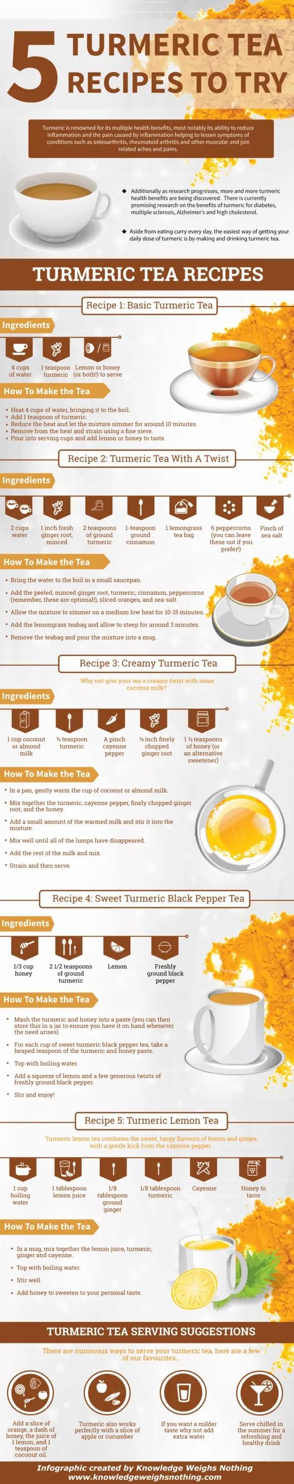 How to make turmeric tea infographic