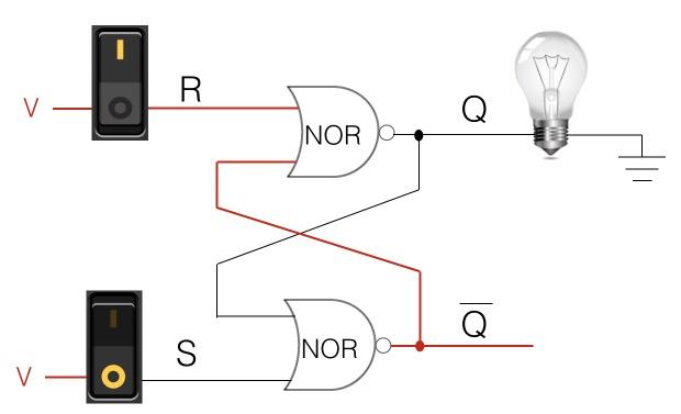 Basics of Memory Circuit