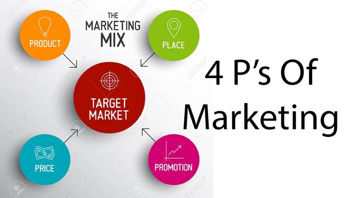 MARKETING MIX STIMULI