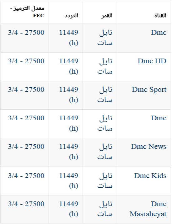 تردد قناة Dmc تعرف على تردد قناة Dmc هل تعلم